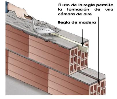 Muro de bloques de hormigon sin armar
