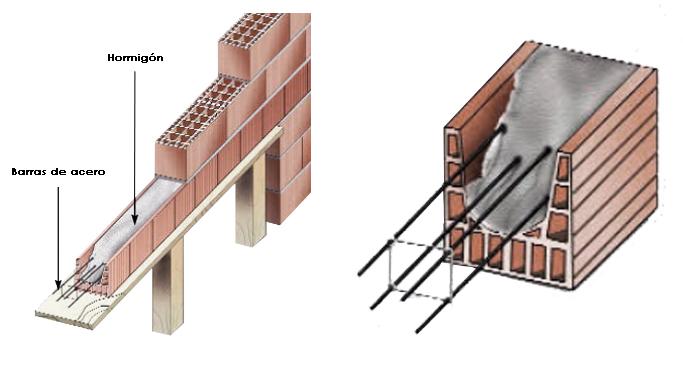 Medidas de ladrillos huecos v medidas de ladrillos - Ladrillo ceramico perforado ...